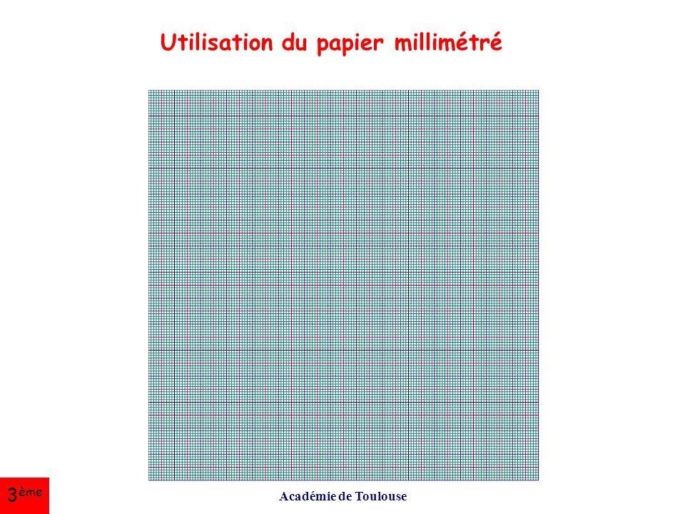 Utilisation du papier millimétré