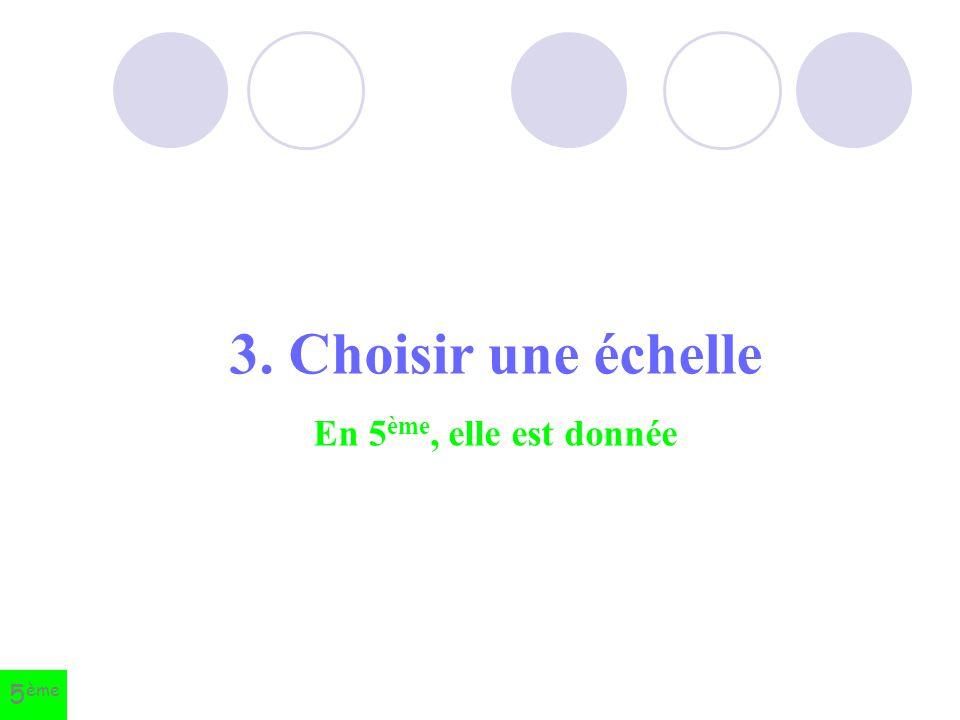 3. Choisir une échelle En 5ème, elle est donnée 5ème