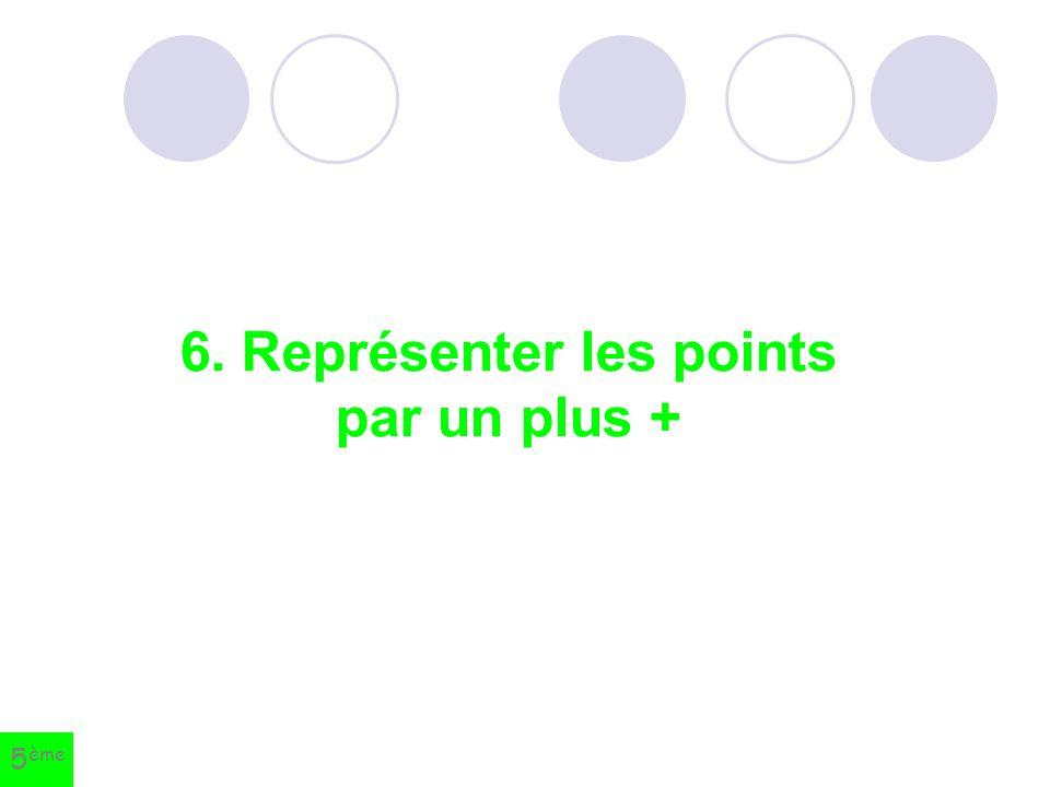 6. Représenter les points par un plus +