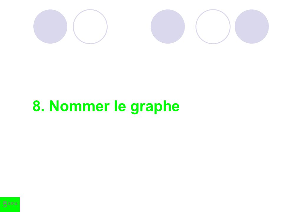 8. Nommer le graphe 5ème