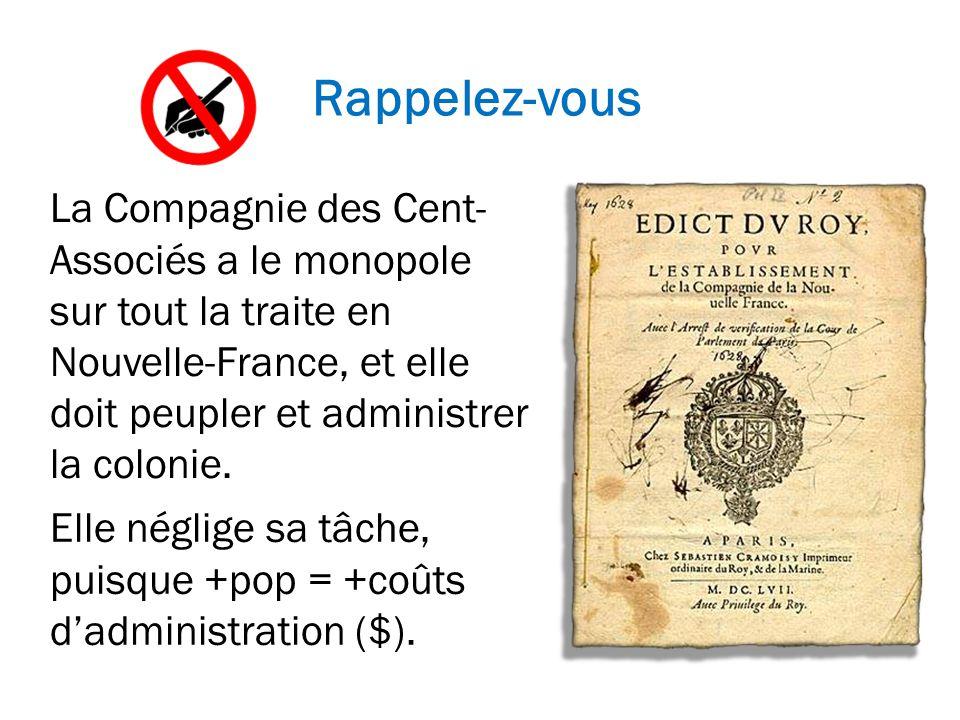 Rappelez-vous La Compagnie des Cent-Associés a le monopole sur tout la traite en Nouvelle-France, et elle doit peupler et administrer la colonie.