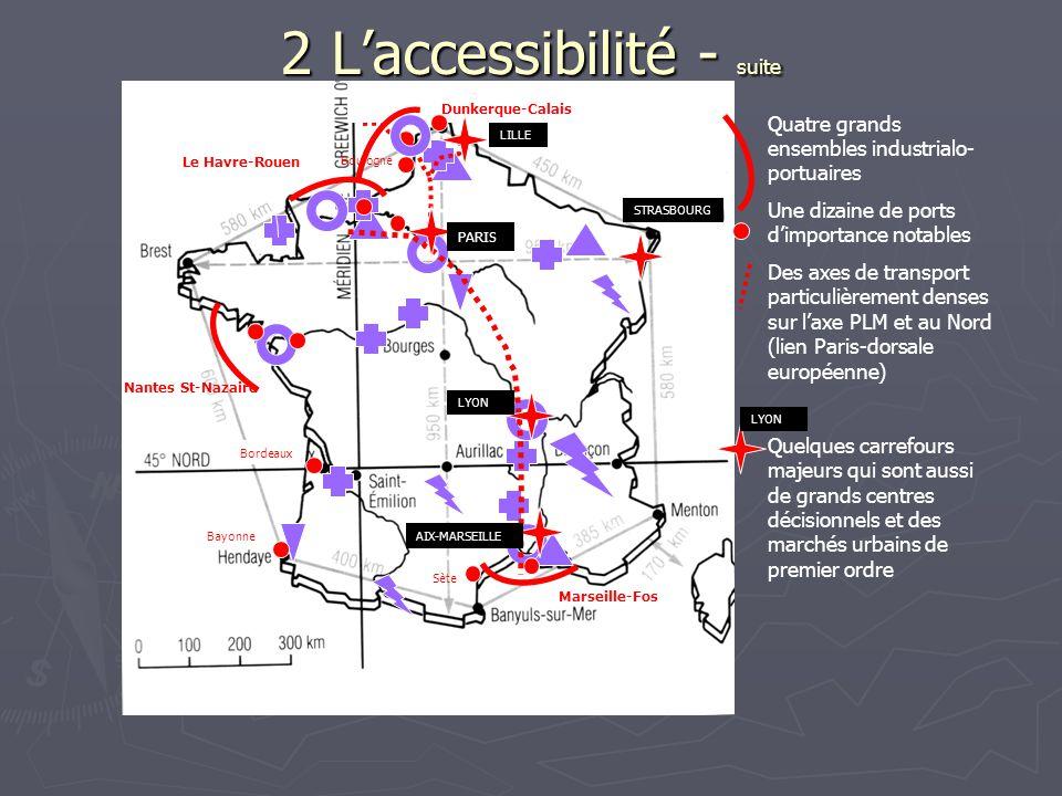 2 L'accessibilité - suite