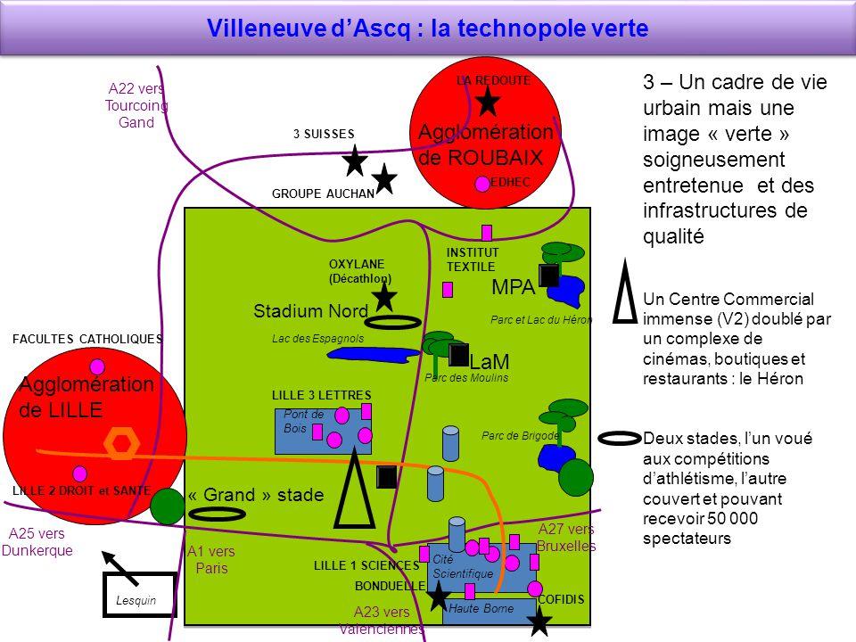 Plan type d un technop le ppt t l charger - Restaurant le bureau villeneuve d ascq ...