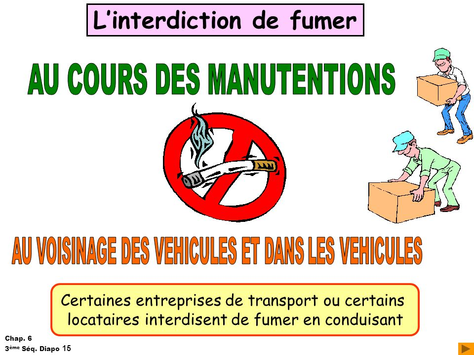 L'interdiction de fumer