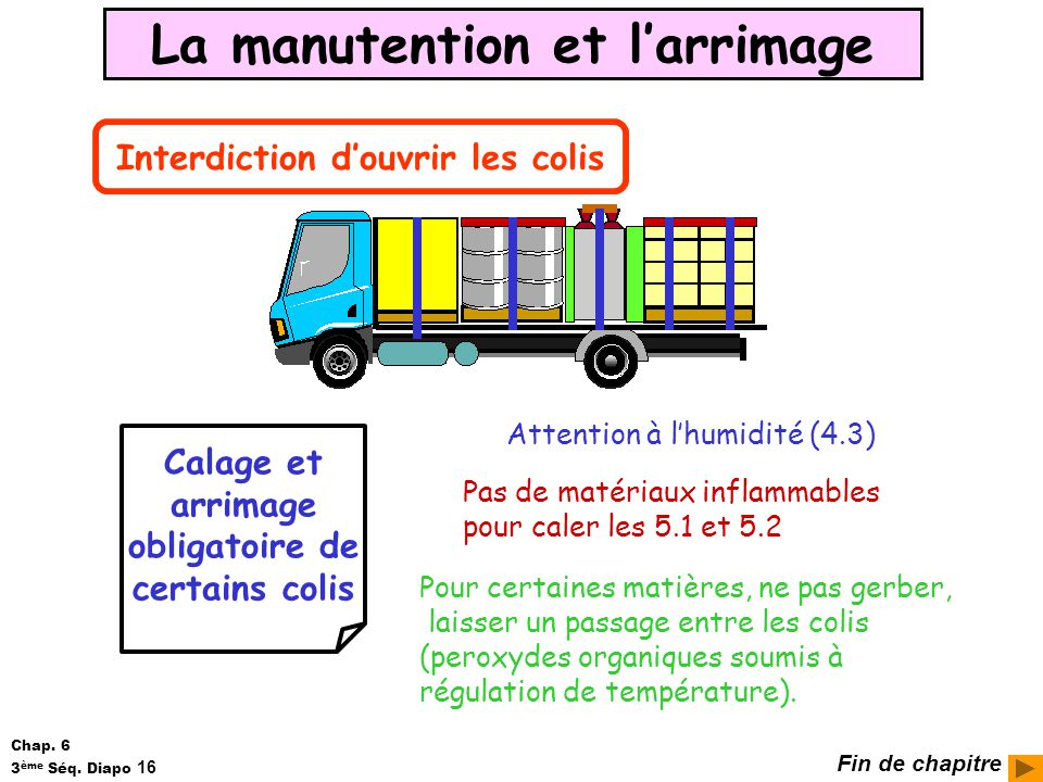 La manutention et l'arrimage