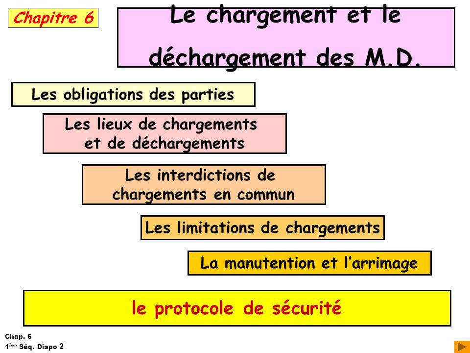Le chargement et le déchargement des M.D.
