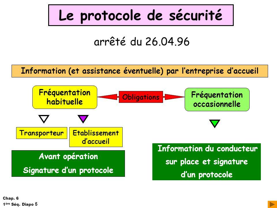 Le protocole de sécurité