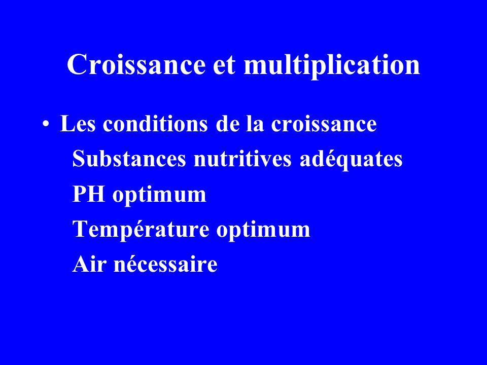 Croissance et multiplication