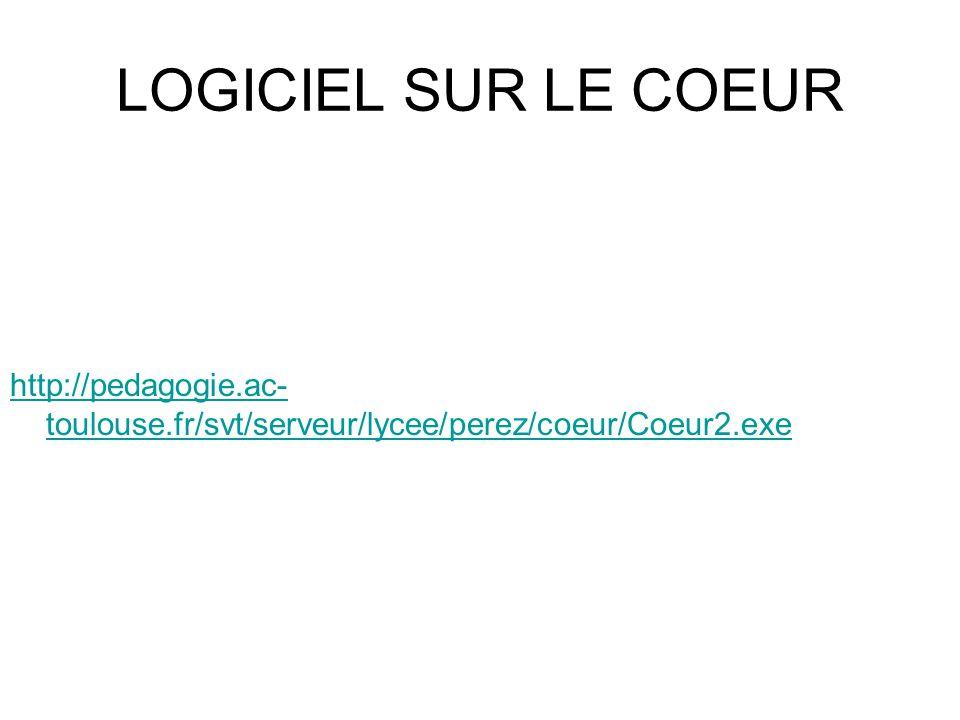 LOGICIEL SUR LE COEUR http://pedagogie.ac-toulouse.fr/svt/serveur/lycee/perez/coeur/Coeur2.exe