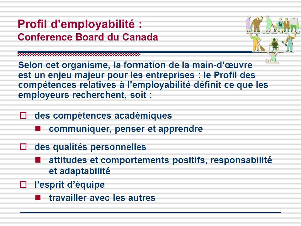 Information et sensibilisation document de travail ppt for Chambre de commerce de montreal emploi