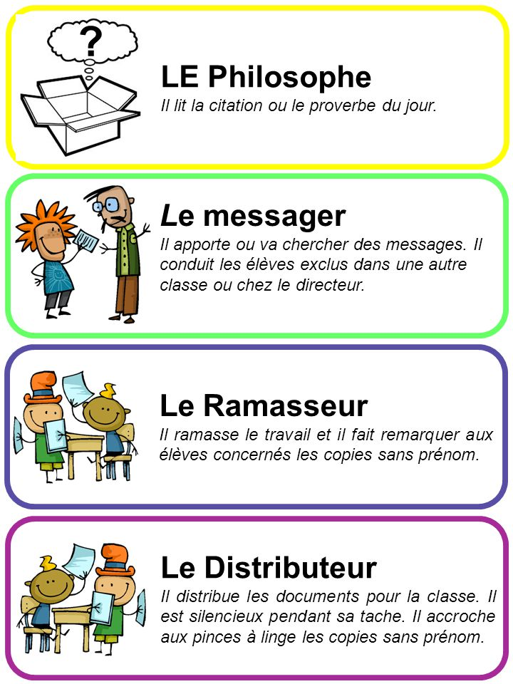 LE Philosophe Le messager Le Ramasseur Le Distributeur