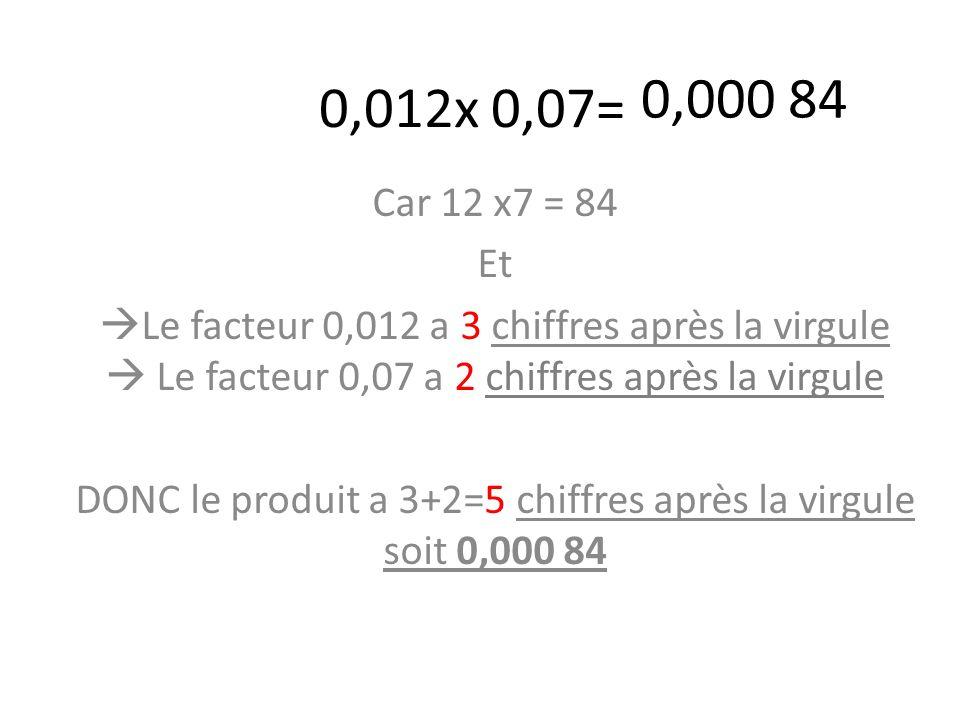 DONC le produit a 3+2=5 chiffres après la virgule soit 0,000 84