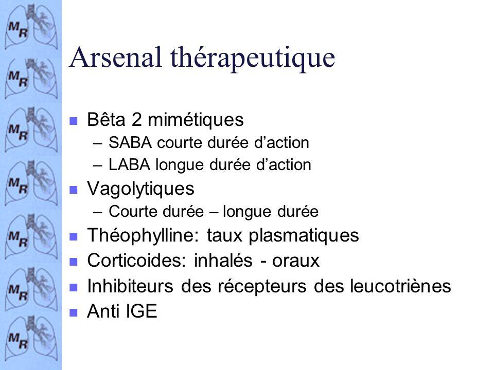 la spirometrie dr m  ramaut pneumologie