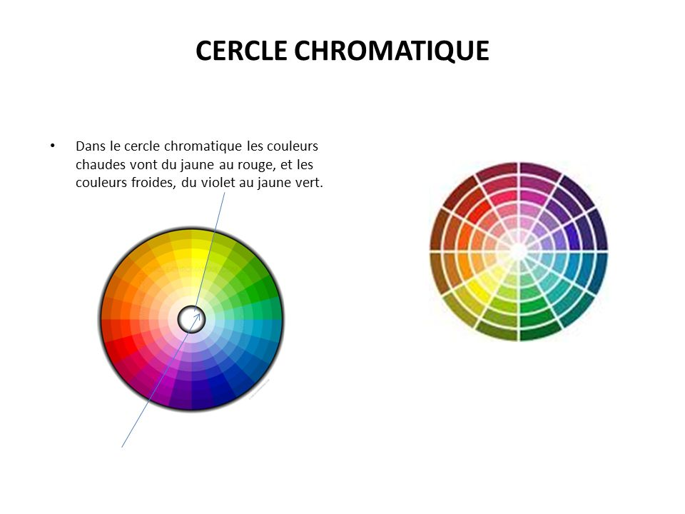 Methode du draping diagnostic couleur ppt video online t l charger for Couleur chaudes et froides