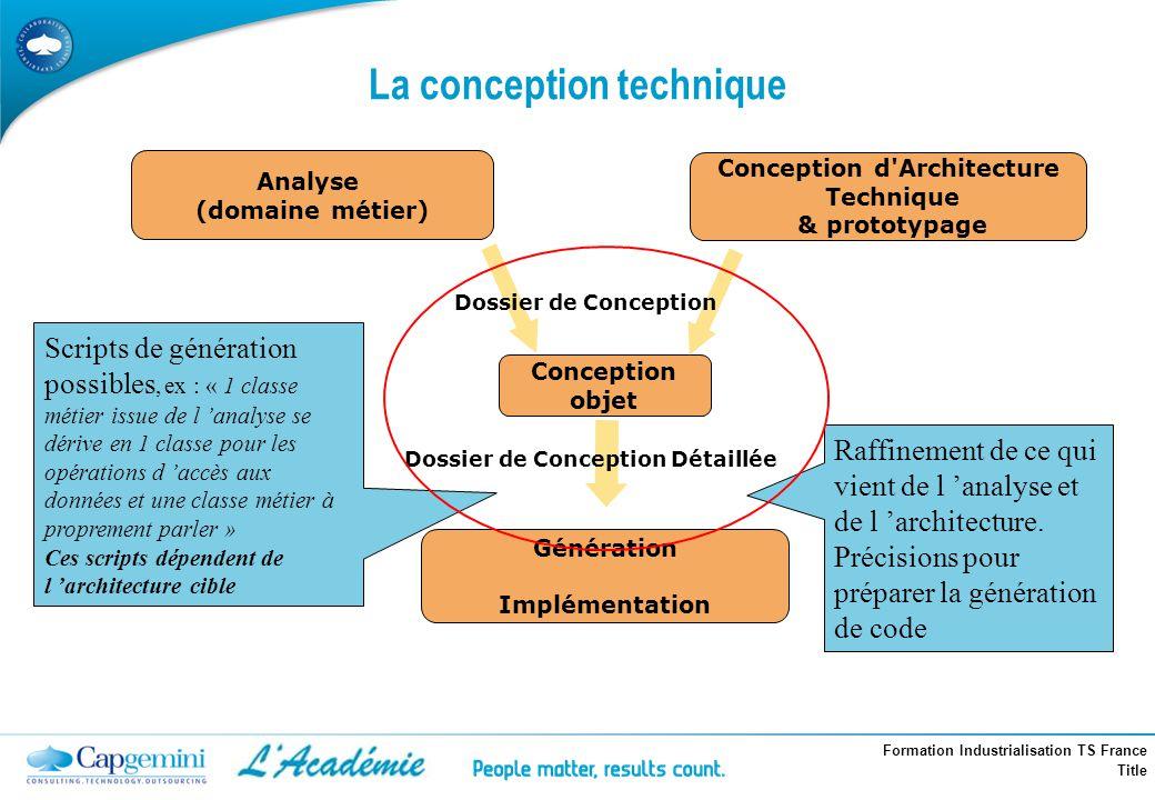 Uml conception technique ppt video online t l charger for Conception d architecture en ligne