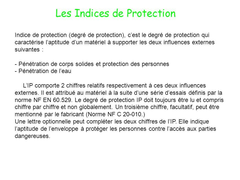 Le r seau lectrique laboratoire contr le qualit ppt - Indice de protection electrique ...