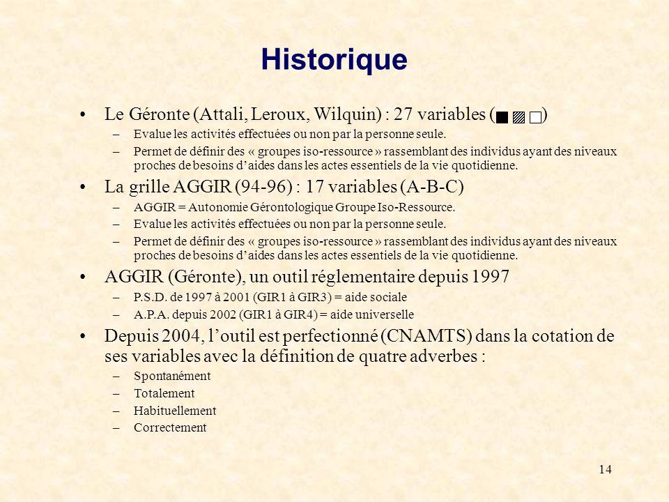 Historique Le Géronte (Attali, Leroux, Wilquin) : 27 variables ( )
