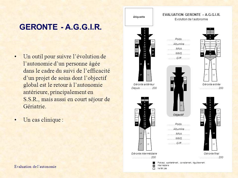EVALUATION GERONTE – A.G.G.I.R.