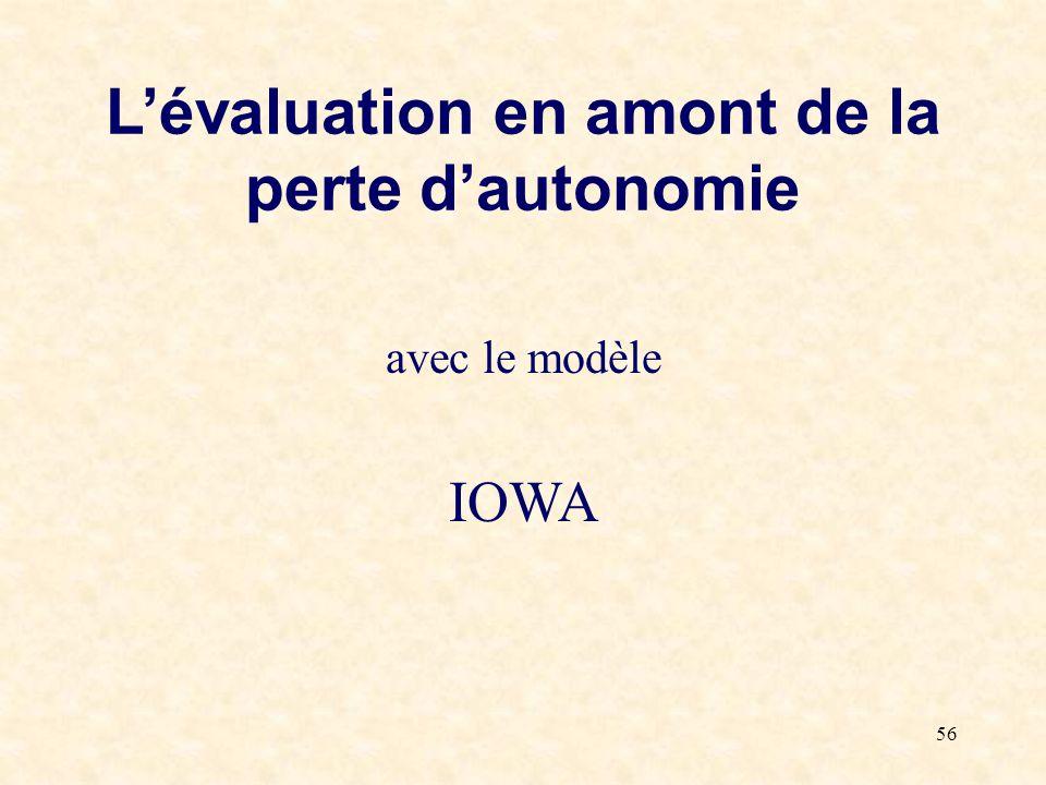 L'évaluation en amont de la perte d'autonomie
