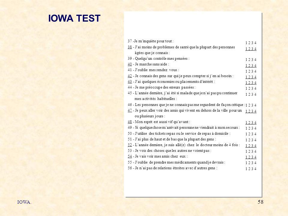 IOWA TEST IOWA. 37 -Je m'inquiète pour tout :