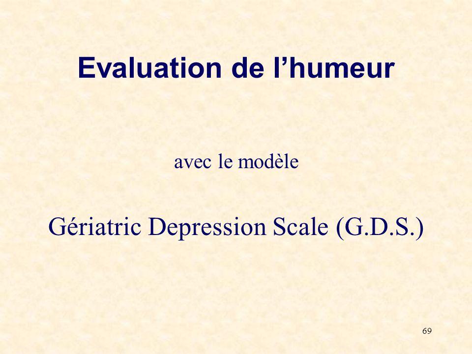 Evaluation de l'humeur