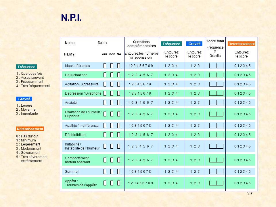 N.P.I. Nom : Date : Questions complémentaires Score total Fréquence X