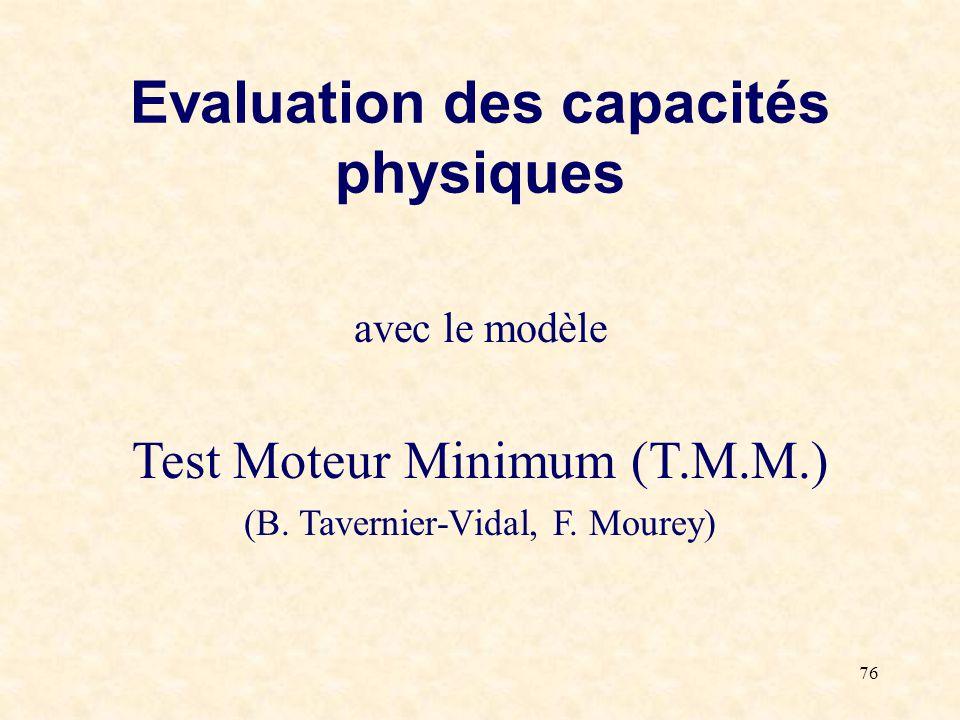 Evaluation des capacités