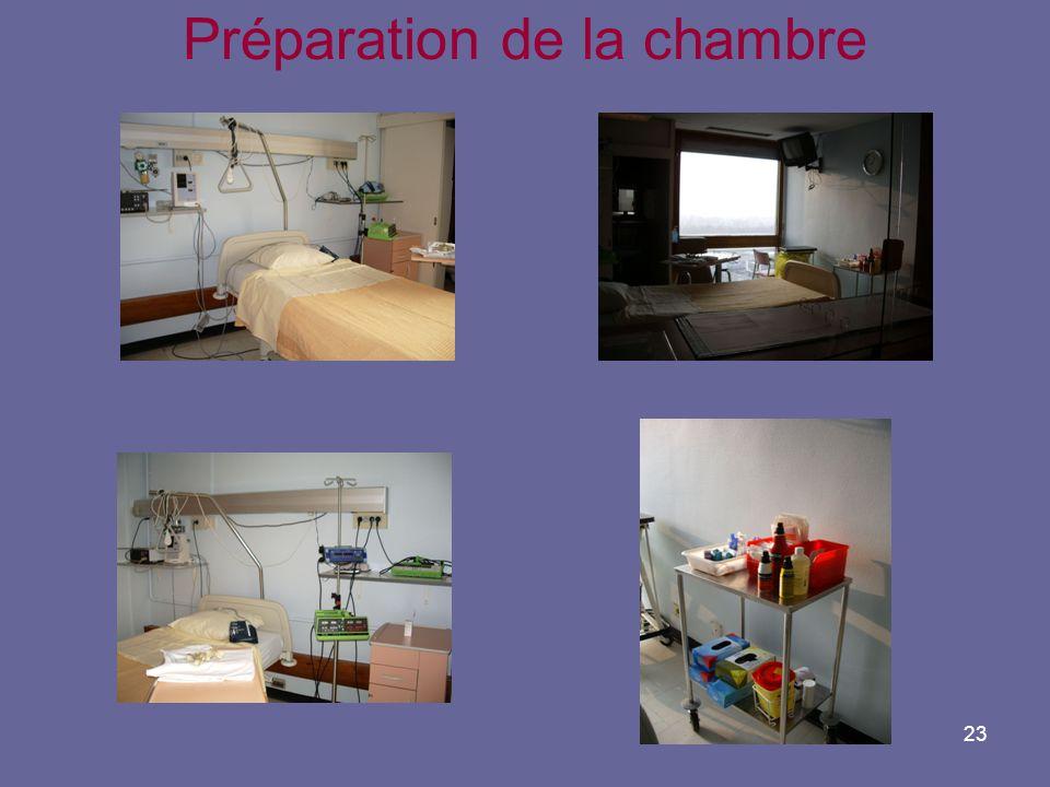 Soins infirmiers en transplantation r nale ppt t l charger for Chambre de soins intensifs en psychiatrie