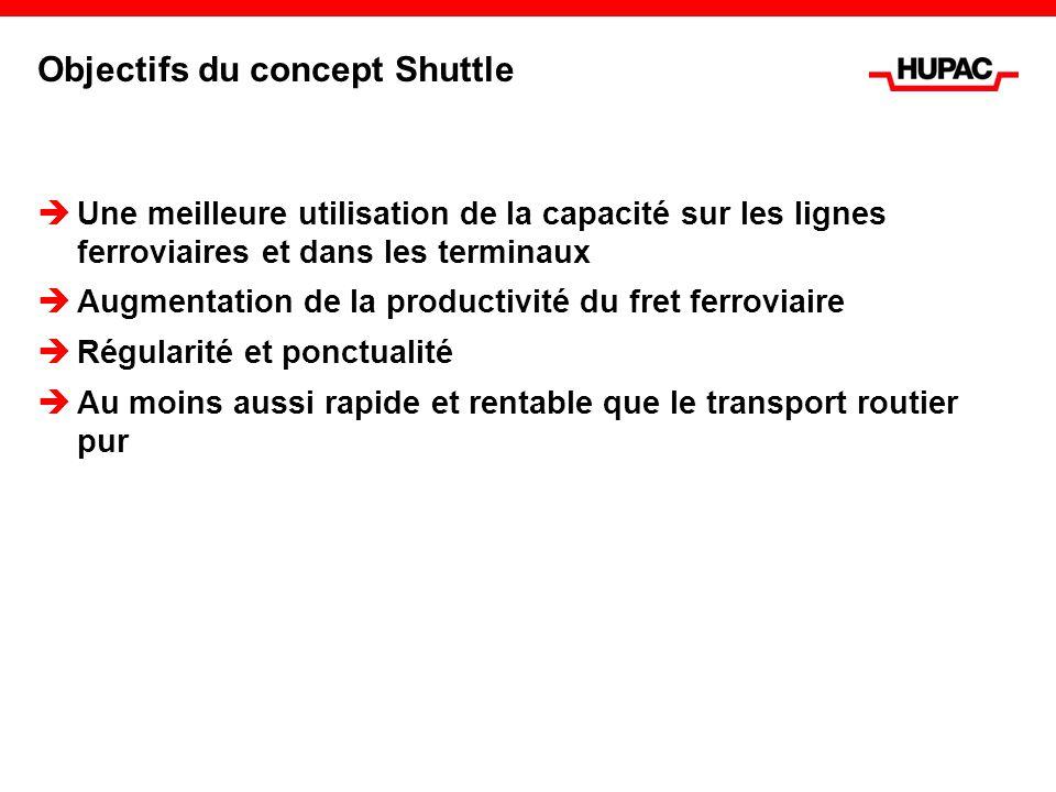 Objectifs du concept Shuttle