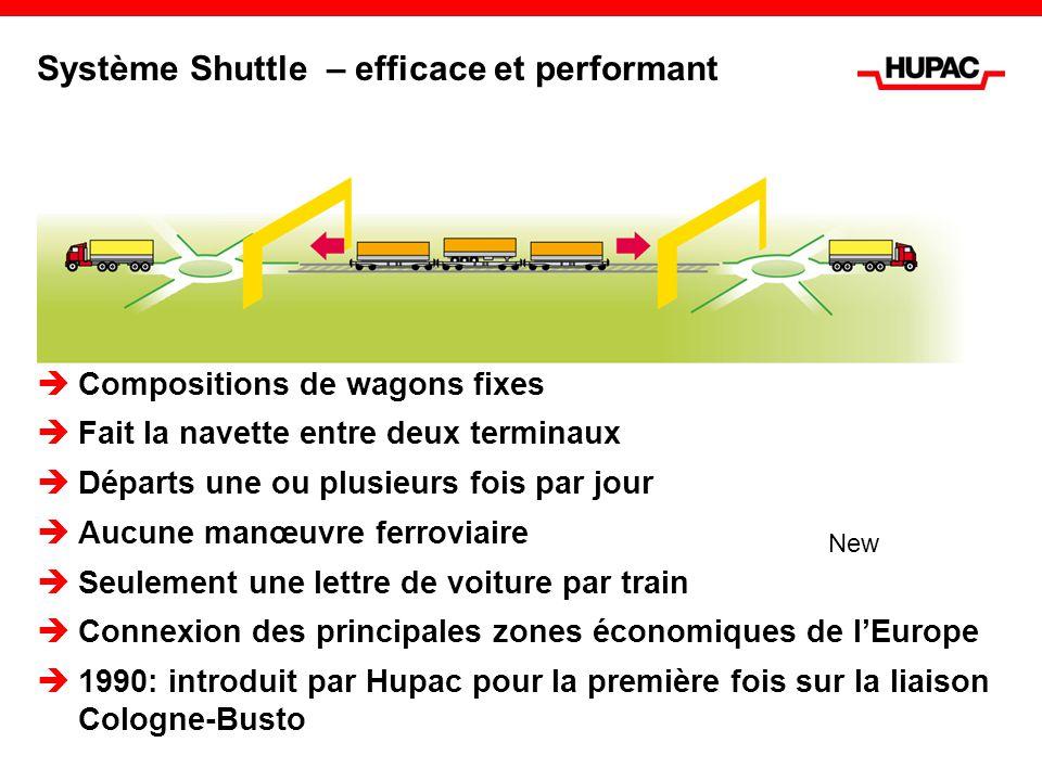 Système Shuttle – efficace et performant