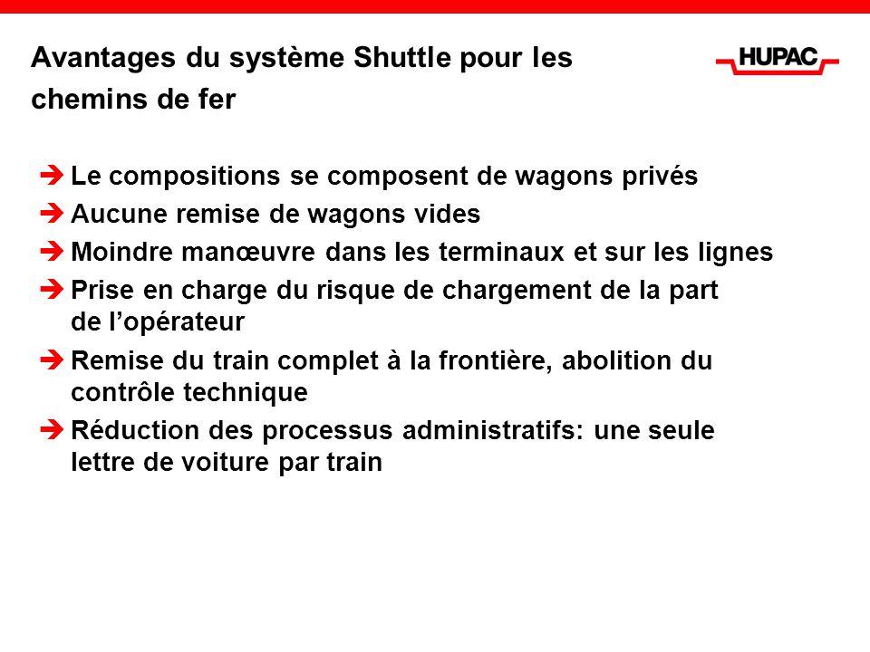 Avantages du système Shuttle pour les chemins de fer