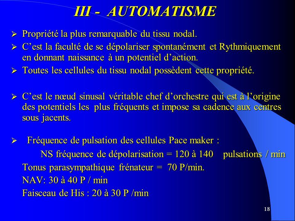 III - AUTOMATISME Propriété la plus remarquable du tissu nodal.
