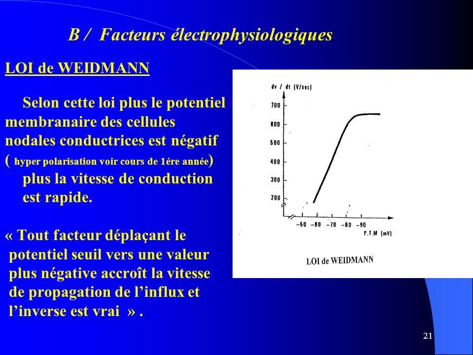 B / Facteurs électrophysiologiques