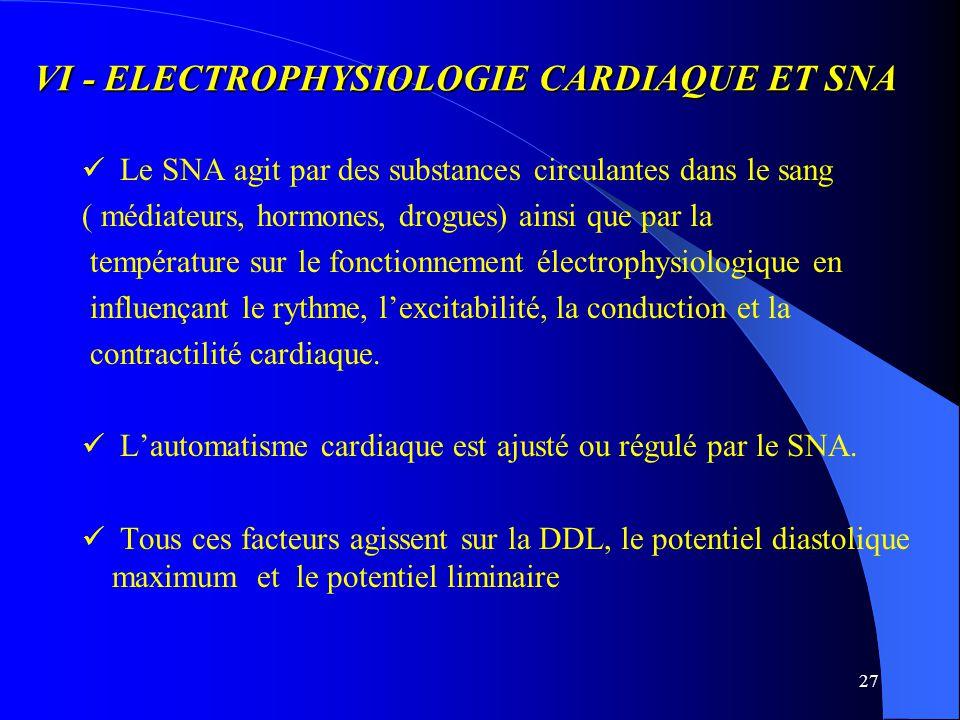 VI - ELECTROPHYSIOLOGIE CARDIAQUE ET SNA