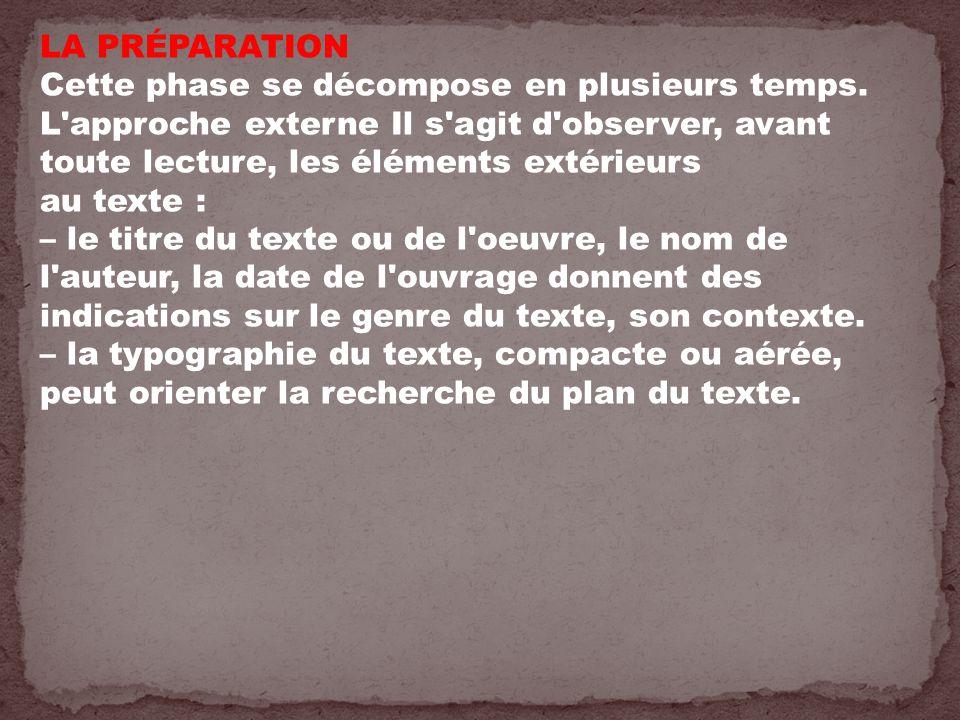 LA PRÉPARATION Cette phase se décompose en plusieurs temps. L approche externe Il s agit d observer, avant toute lecture, les éléments extérieurs.