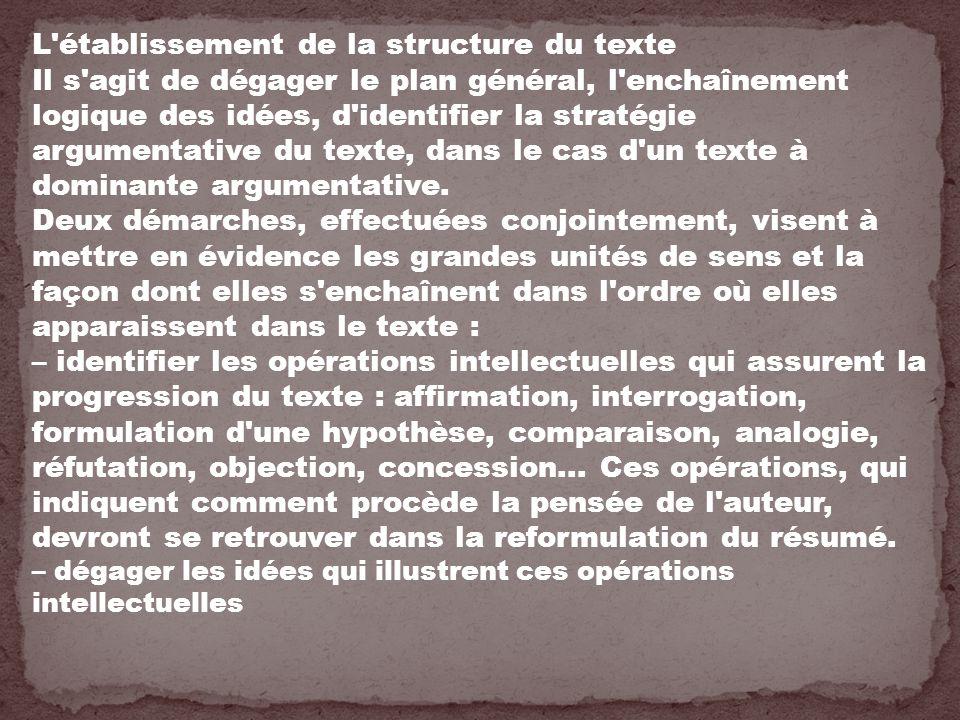 L établissement de la structure du texte
