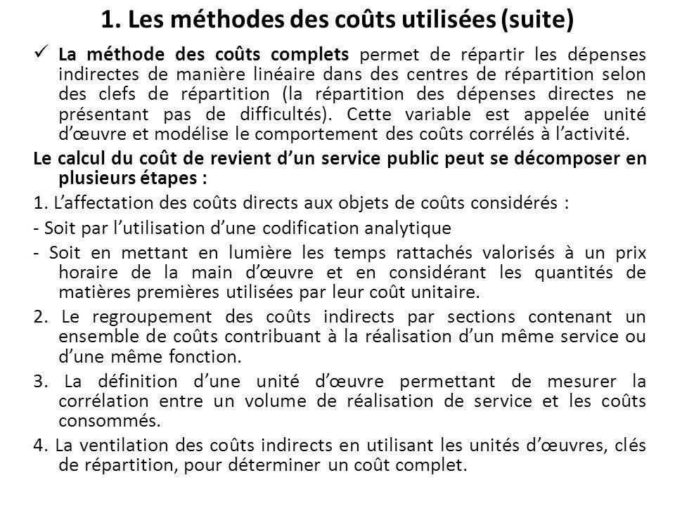 1. Les méthodes des coûts utilisées (suite)
