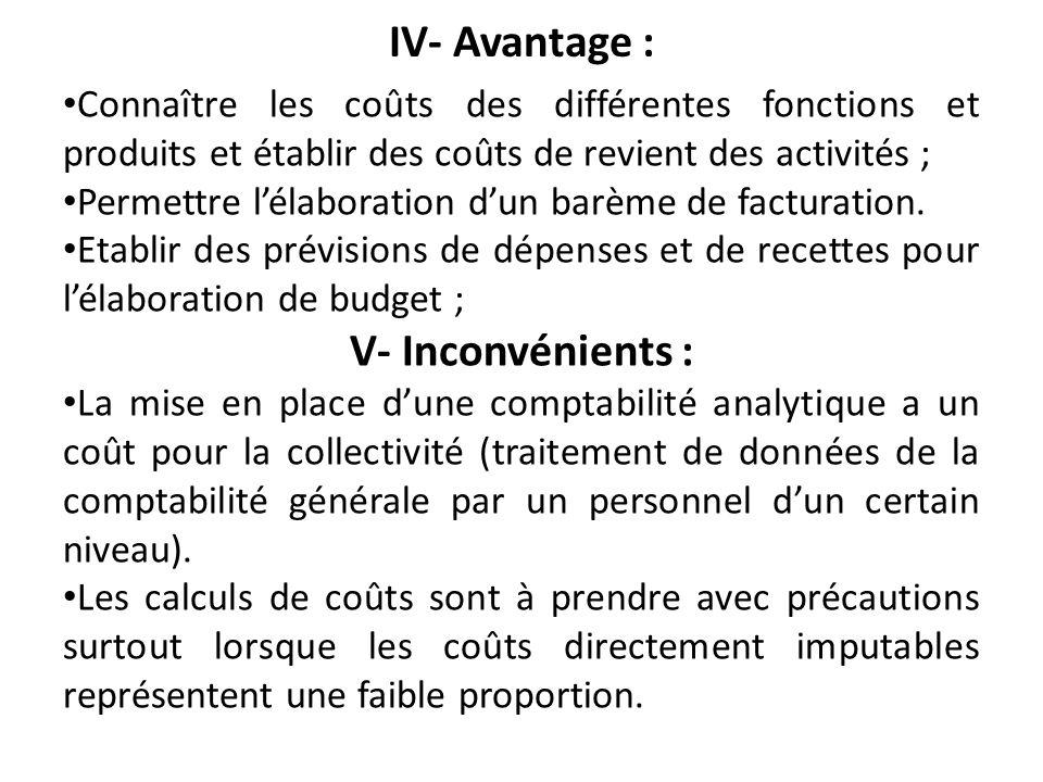 IV- Avantage : V- Inconvénients :