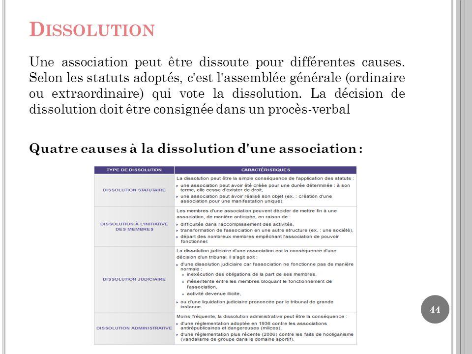 Td grh licence 3 developpement social ppt t l charger - Declaration changement bureau association ...