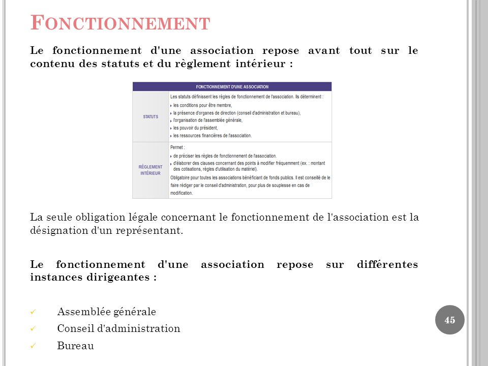 Td grh licence 3 developpement social ppt t l charger - Declaration bureau association prefecture ...