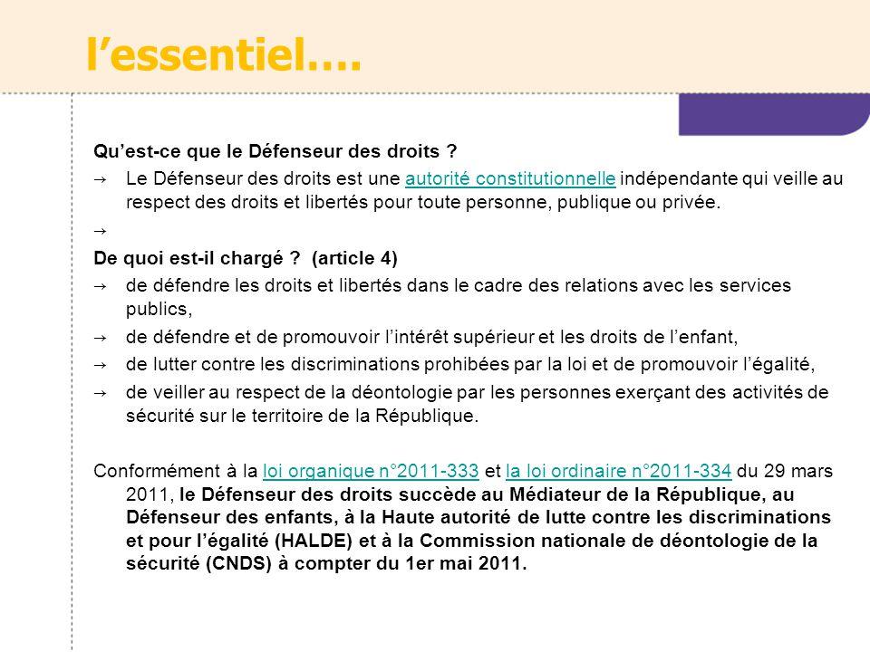 Qu'est ce que le respect 2nde Français