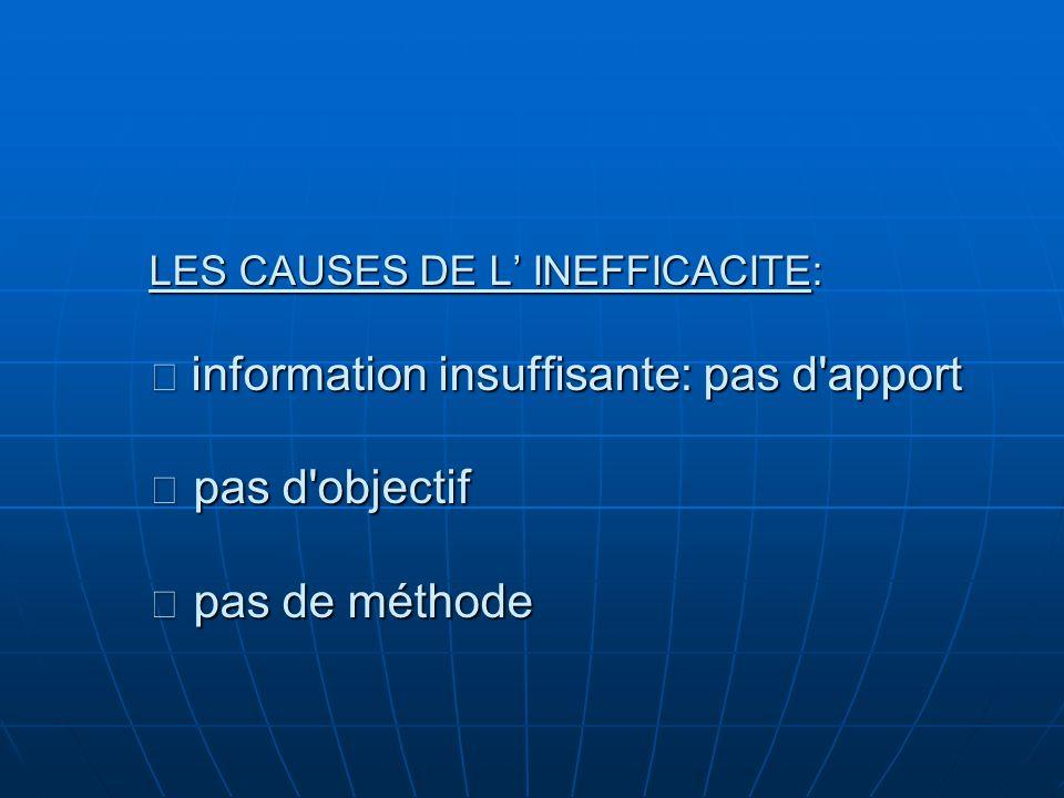 LES CAUSES DE L' INEFFICACITE:  information insuffisante: pas d apport  pas d objectif  pas de méthode