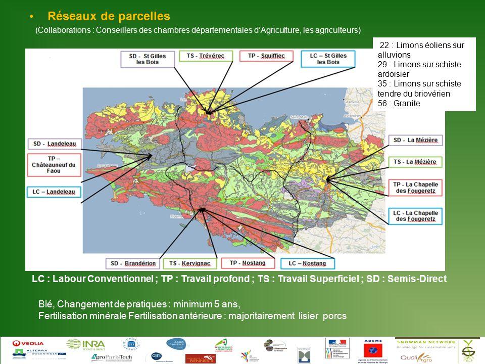 Impact des pratiques culturales sur fonctionnement du sol - Chambre d agriculture 22 ...