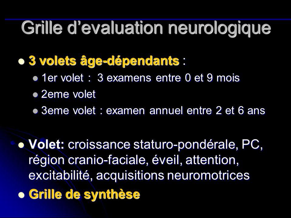 Evaluation neurologique du nouveau n ppt video online t l charger - Grille d evaluation entretien annuel ...