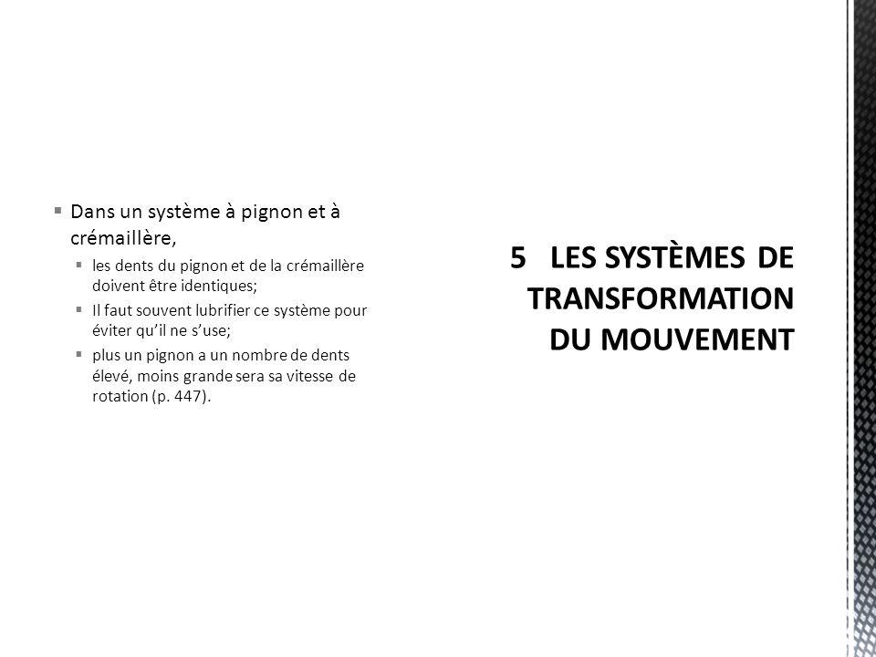 5 LES SYSTÈMES DE TRANSFORMATION DU MOUVEMENT