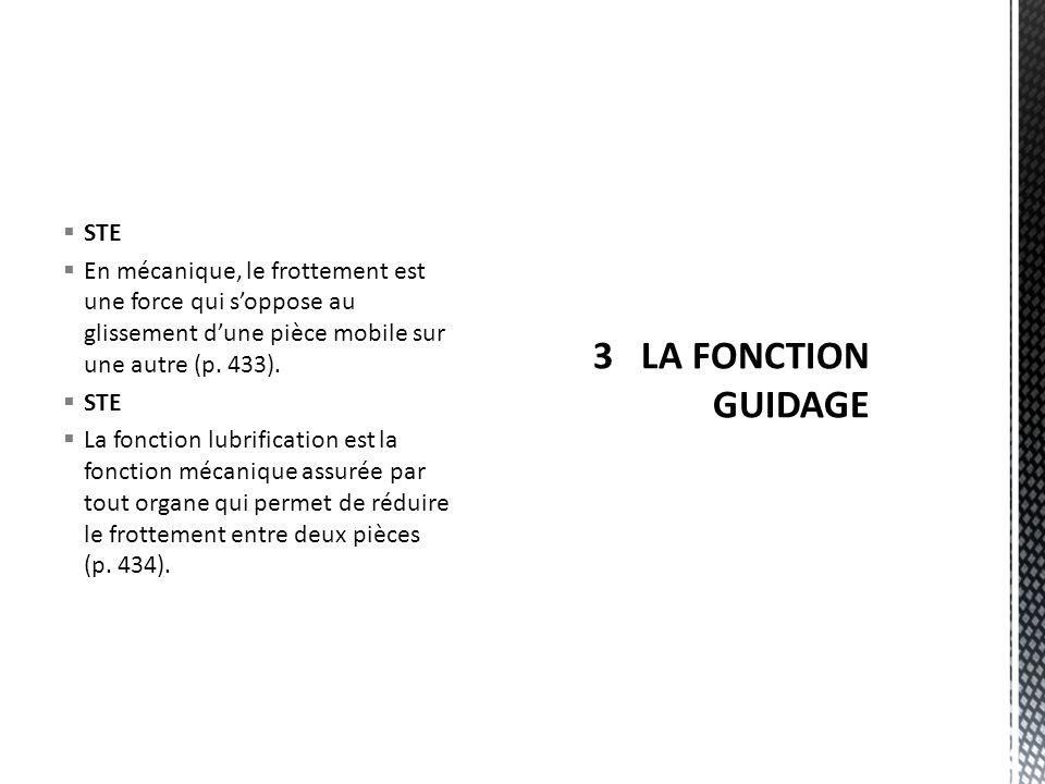 3 LA FONCTION GUIDAGE STE