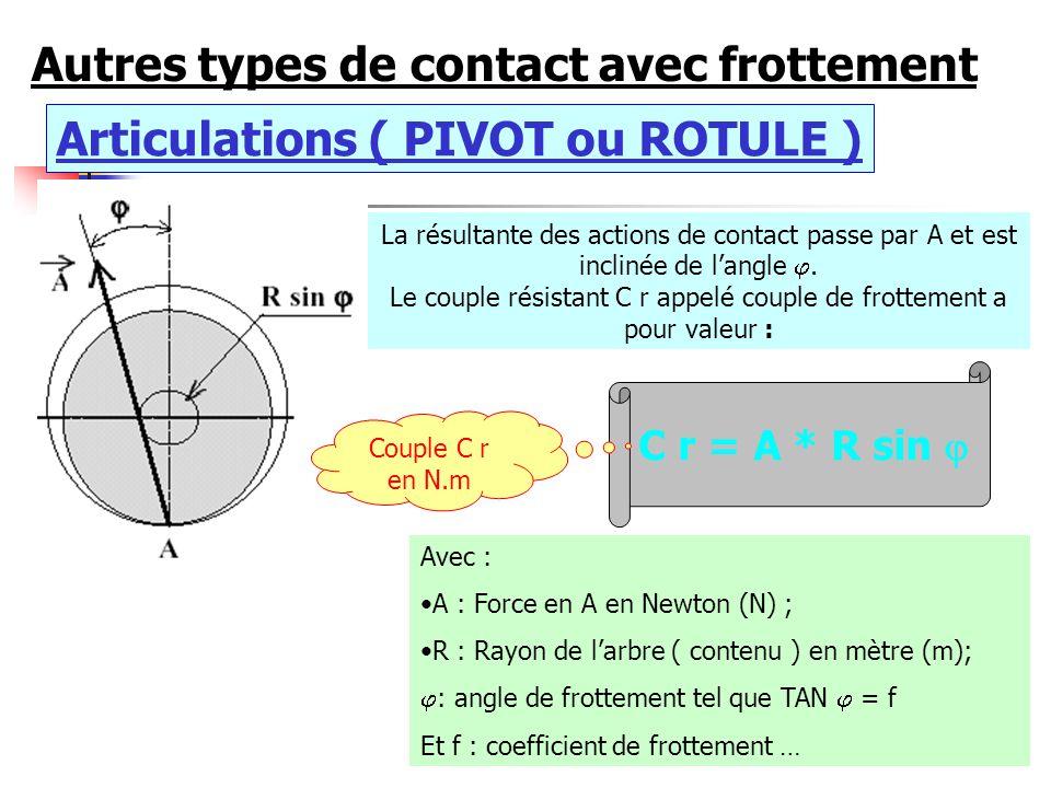 Coefficient de frottement en translation blse - Glissement d un solide sur un plan incline ...