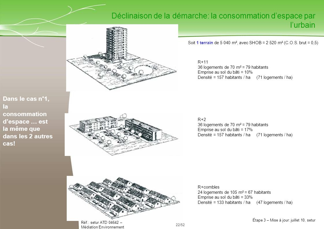 endiguer la p ri urbanisation de l axe loire entre tours et angers ppt t l charger. Black Bedroom Furniture Sets. Home Design Ideas