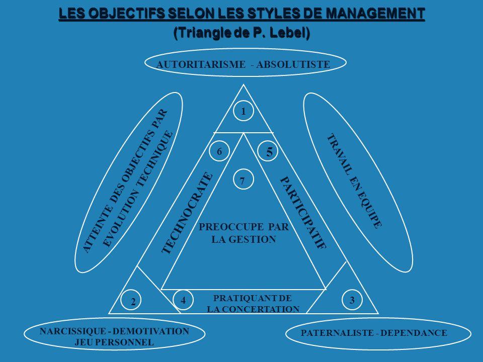 les 4 styles de management pdf