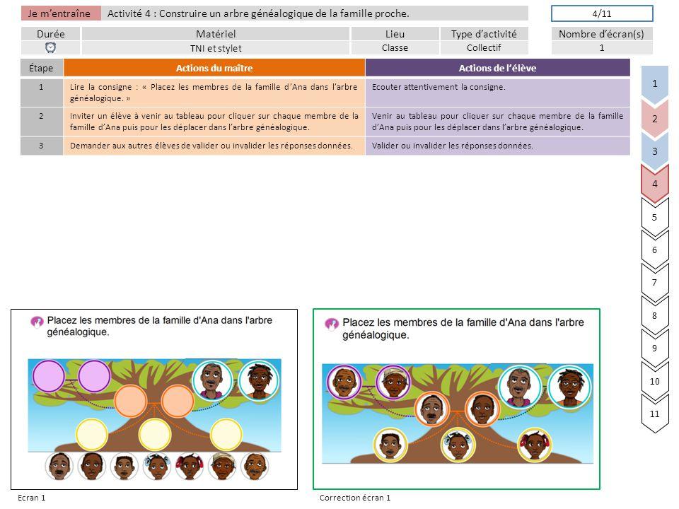 Activité 4 : Construire un arbre généalogique de la famille proche.